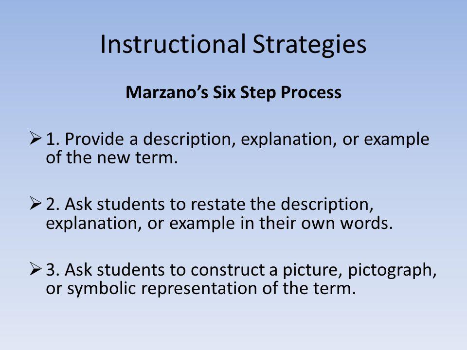 Instructional Strategies Marzano's Six Step Process  1.