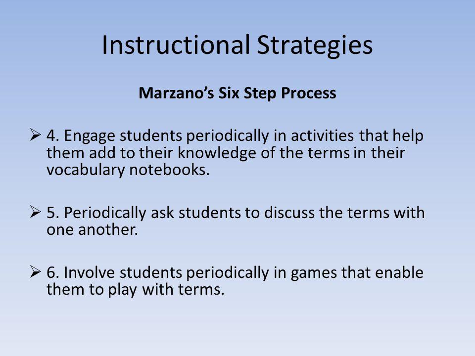Instructional Strategies Marzano's Six Step Process  4.