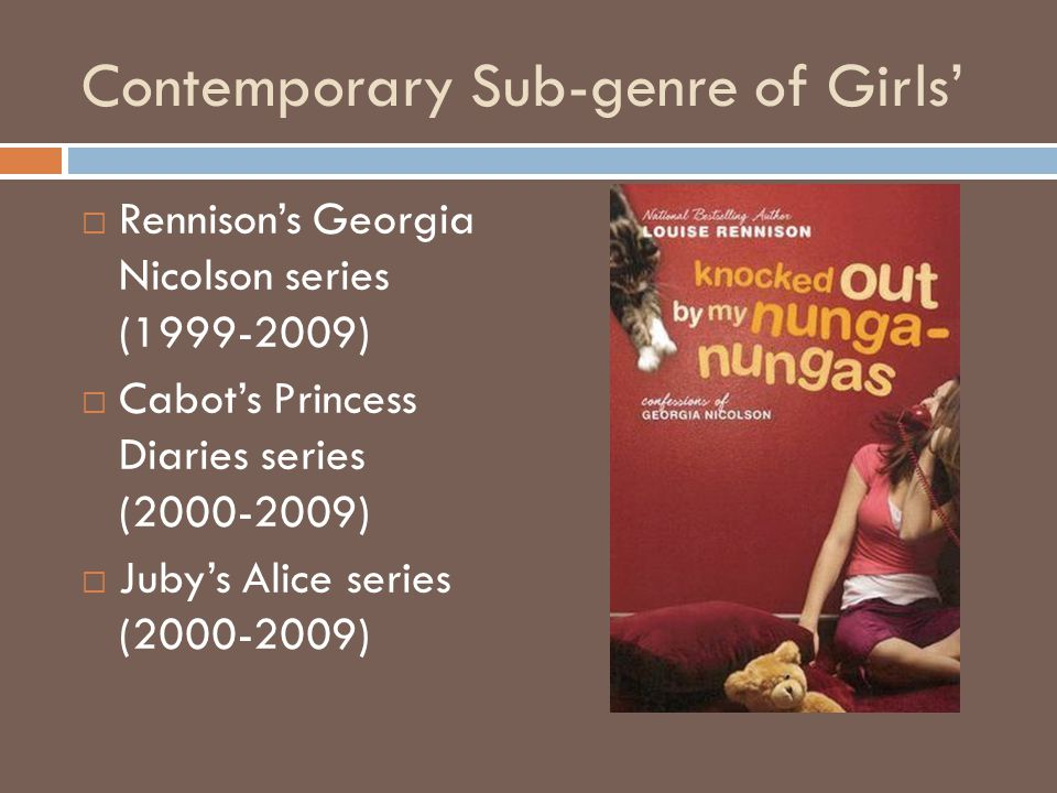 Contemporary Sub-genre of Girls'  Rennison's Georgia Nicolson series (1999-2009)  Cabot's Princess Diaries series (2000-2009)  Juby's Alice series