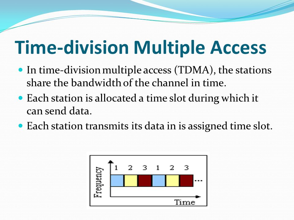 Time-division Multiple Access In time-division multiple access (TDMA), the stations share the bandwidth of the channel in time.