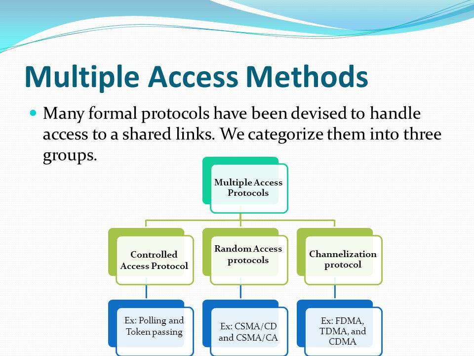 Multiple Access Methods Many formal protocols have been devised to handle access to a shared links.