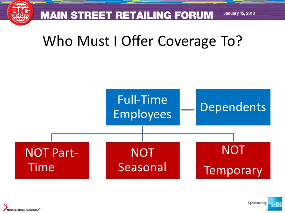 Who Must I Offer Coverage To? Full-Time Employees NOT Part- Time NOT Seasonal NOT Temporary Dependents