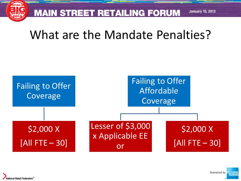 What are the Mandate Penalties? Failing to Offer Coverage $2,000 X [All FTE – 30] Failing to Offer Affordable Coverage Lesser of $3,000 x Applicable E
