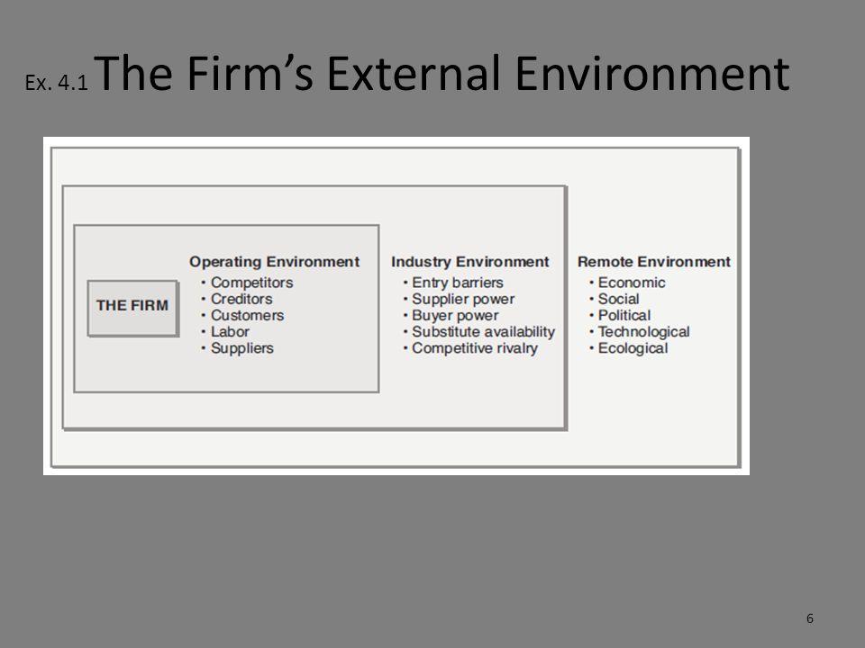 Ex. 4.1 The Firm's External Environment 6