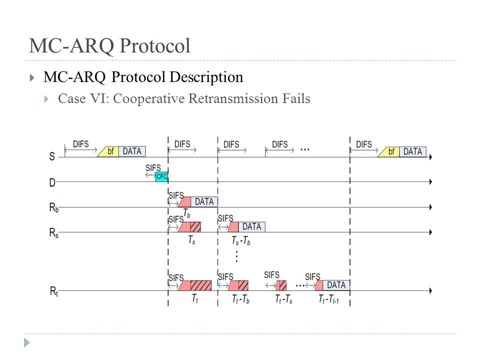 MC-ARQ Protocol  MC-ARQ Protocol Description  Case VI: Cooperative Retransmission Fails