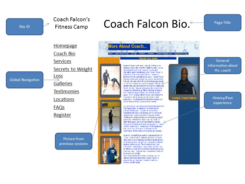 Services Page Title Site ID Global Navigation Picture from previous sessions Homepage Coach Bio Services Secrets to Weight Loss Galleries Testimonies Locations FAs Register Coach Falcon's Fitness Camp General information services
