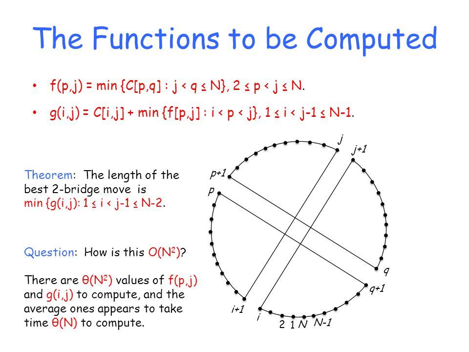 The Functions to be Computed f(p,j) = min {C[p,q] : j < q ≤ N}, 2 ≤ p < j ≤ N.