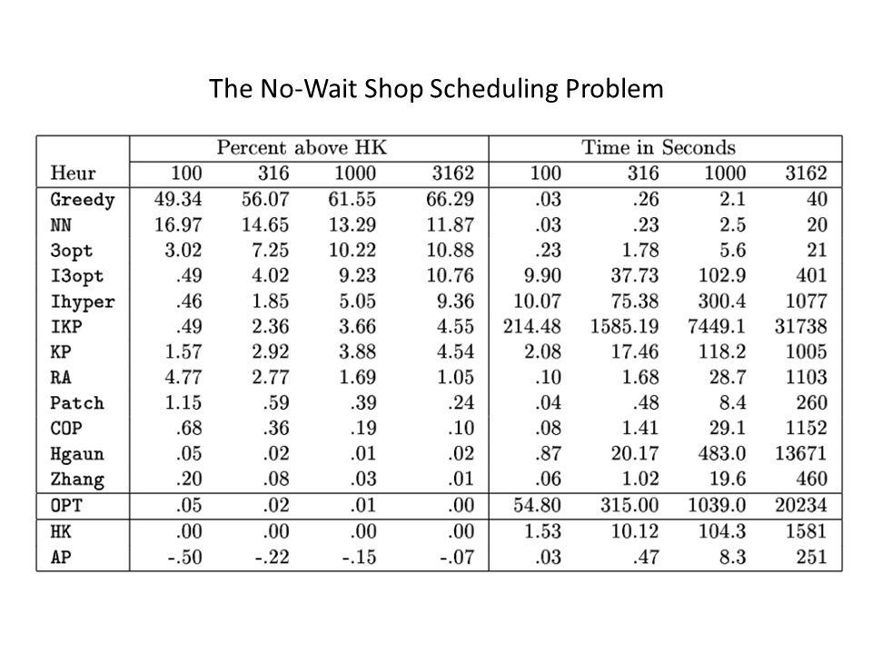 The No-Wait Shop Scheduling Problem