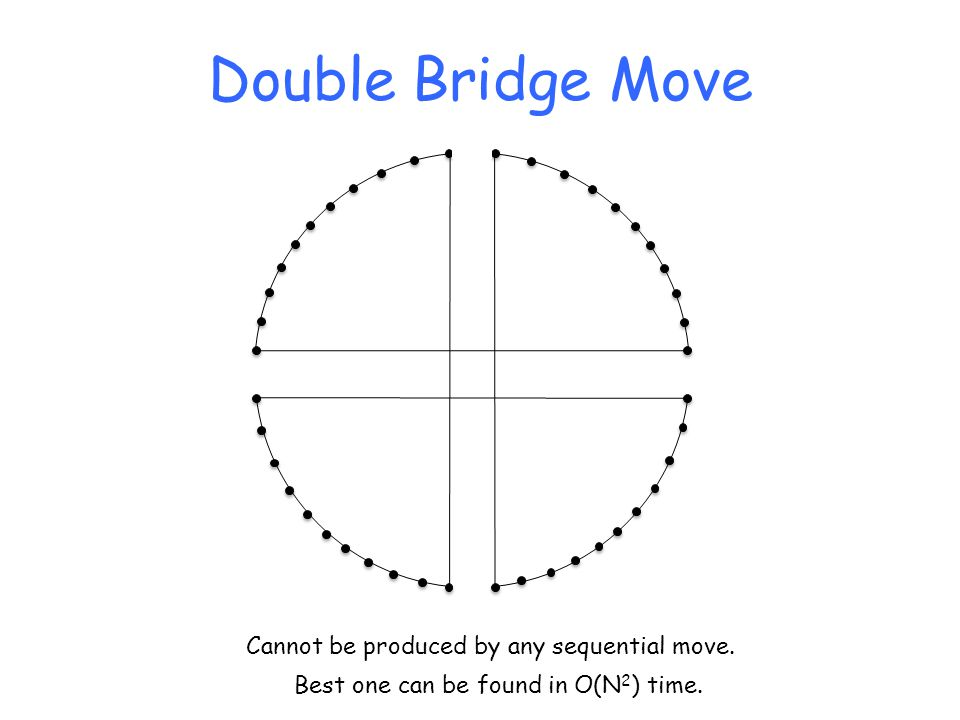 Double Bridge Move Cannot be produced by any sequential move. Best one can be found in O(N 2 ) time.