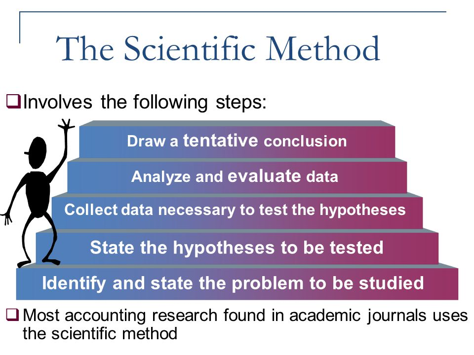 The Scientific Method  Involves the following steps:  Most accounting research found in academic journals uses the scientific method Identify and st