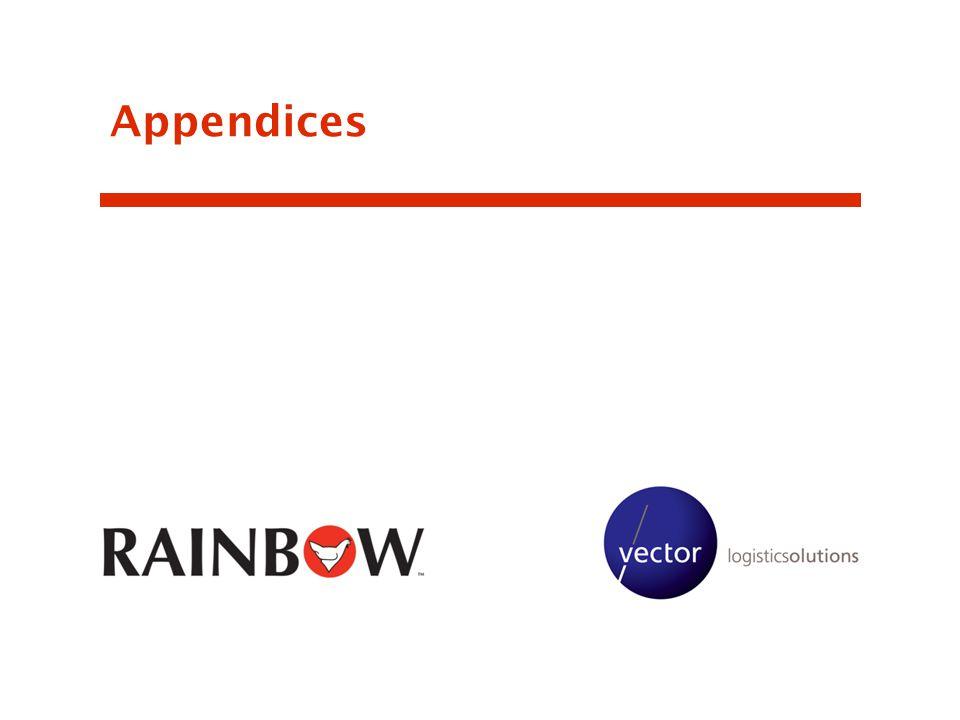 Appendices 27