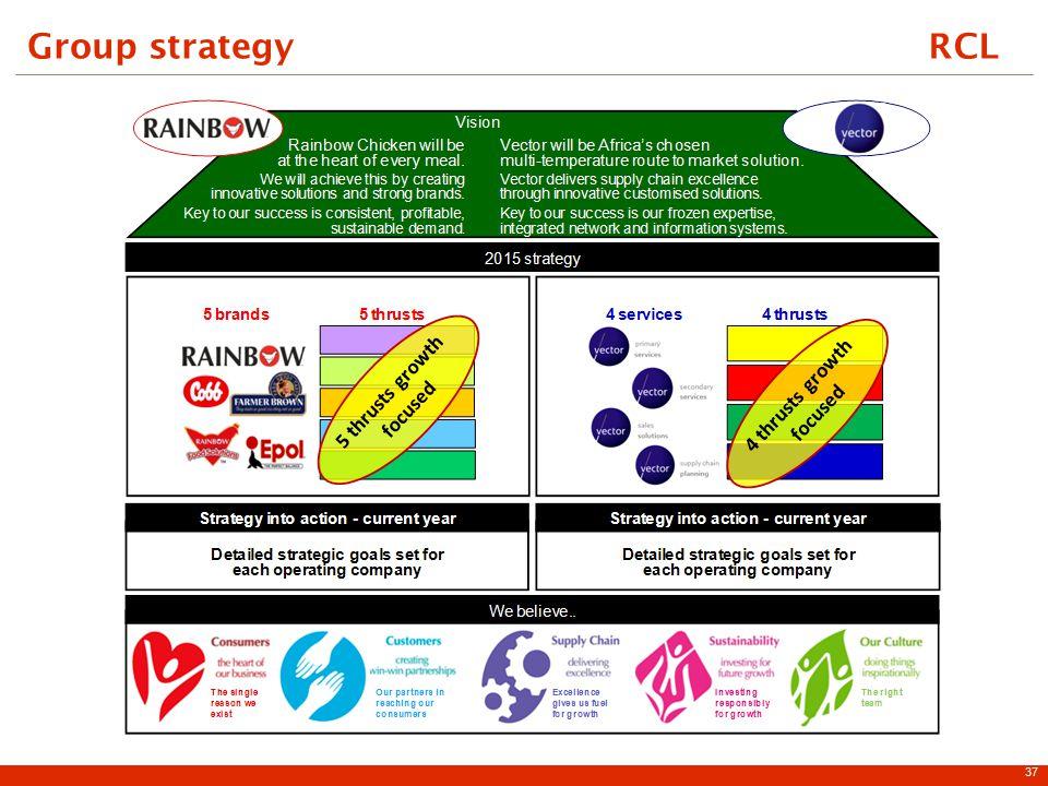 RCLGroup strategy 37