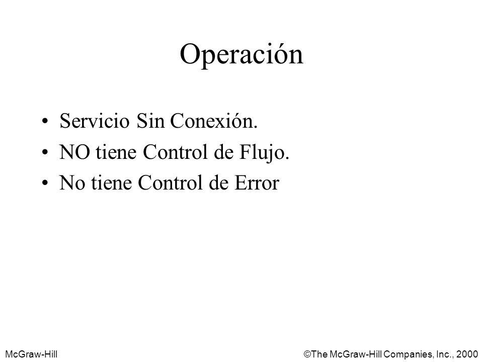McGraw-Hill©The McGraw-Hill Companies, Inc., 2000 Operación Servicio Sin Conexión.