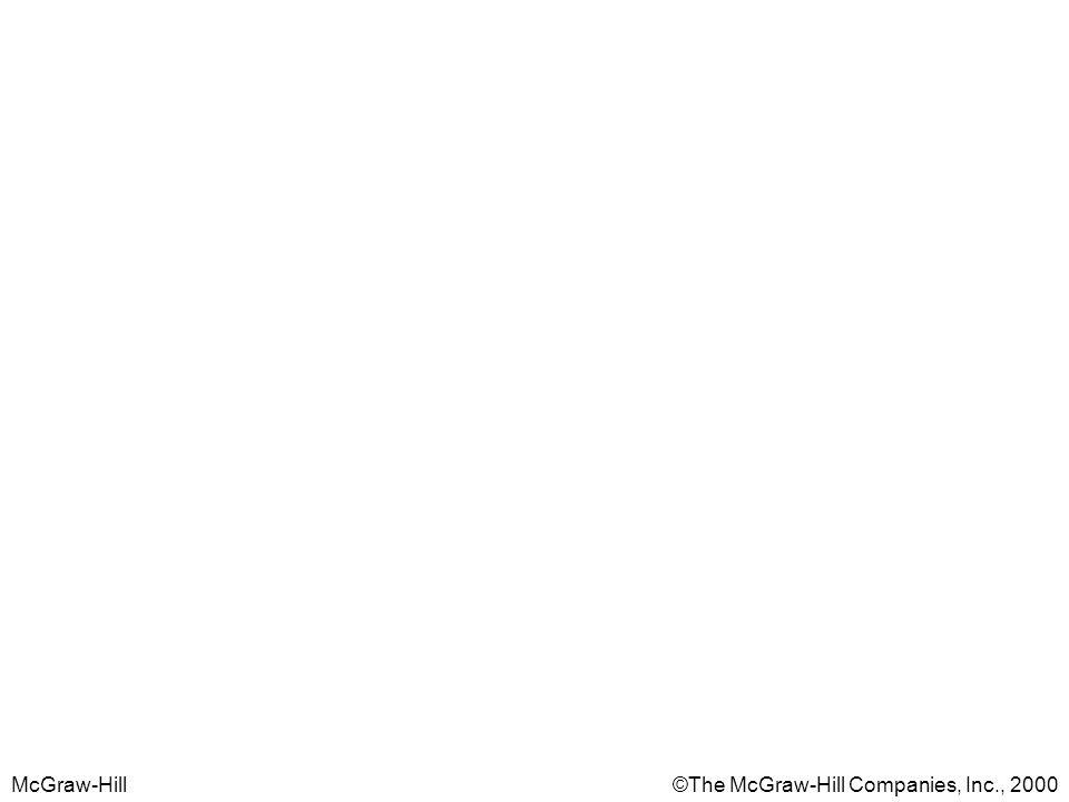 McGraw-Hill©The McGraw-Hill Companies, Inc., 2000