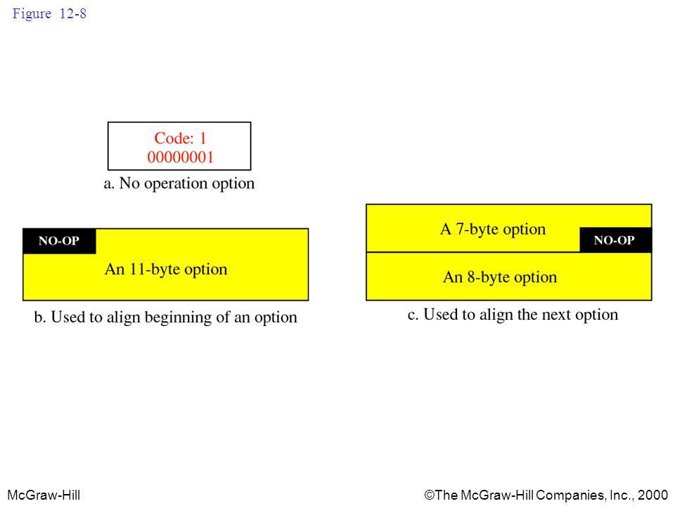 McGraw-Hill©The McGraw-Hill Companies, Inc., 2000 Figure 12-8