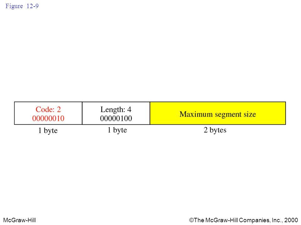 McGraw-Hill©The McGraw-Hill Companies, Inc., 2000 Figure 12-9
