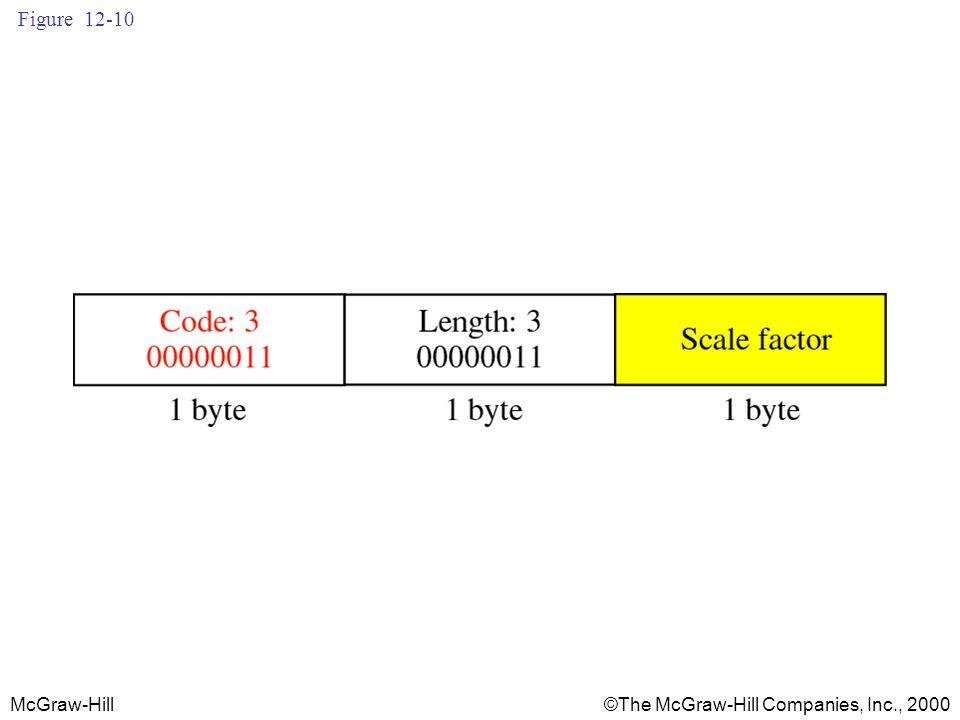 McGraw-Hill©The McGraw-Hill Companies, Inc., 2000 Figure 12-10