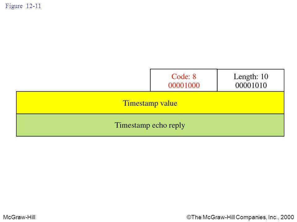 McGraw-Hill©The McGraw-Hill Companies, Inc., 2000 Figure 12-11