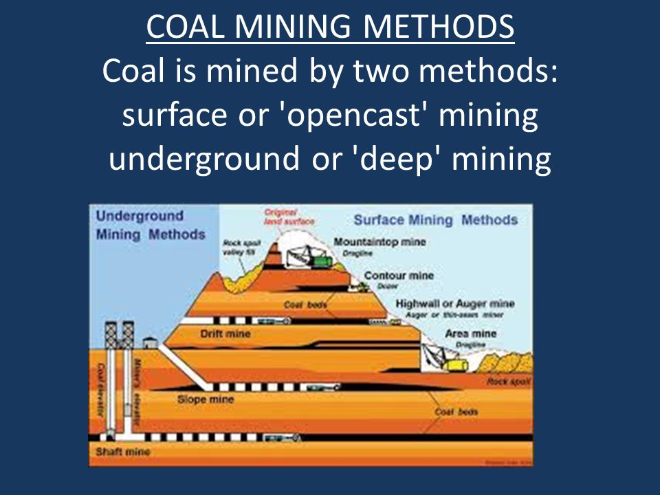 COAL MINING METHODS Coal is mined by two methods: surface or opencast mining underground or deep mining