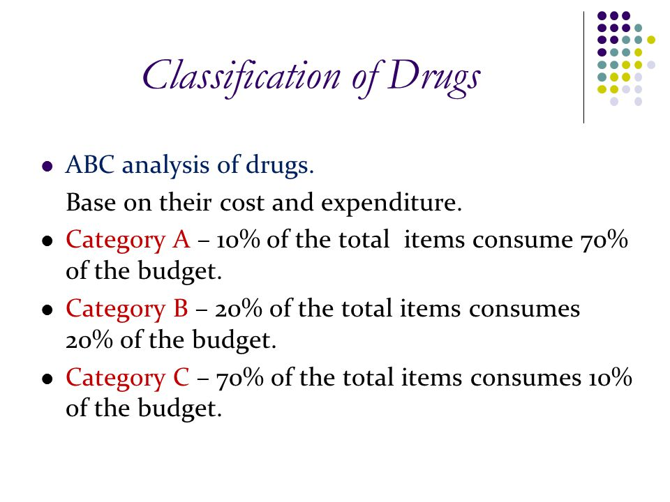 Classification of Drugs ABC analysis of drugs. Base on their cost and expenditure.