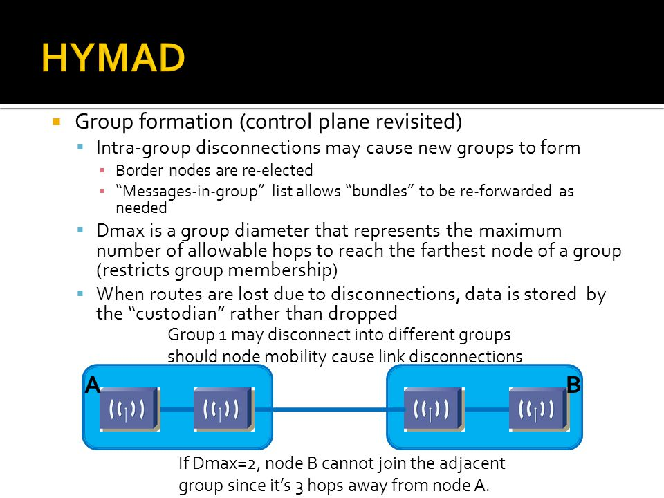 """ Group formation (control plane revisited)  Intra-group disconnections may cause new groups to form ▪ Border nodes are re-elected ▪ """"Messages-in-gro"""
