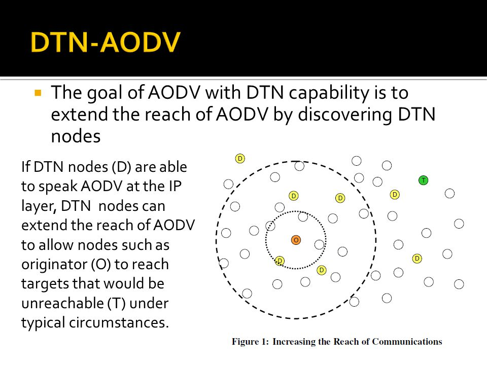  The goal of AODV with DTN capability is to extend the reach of AODV by discovering DTN nodes If DTN nodes (D) are able to speak AODV at the IP layer