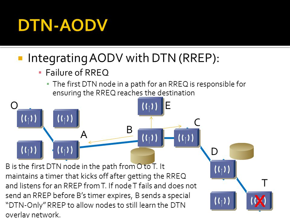  Integrating AODV with DTN (RREP): ▪ Failure of RREQ ▪ The first DTN node in a path for an RREQ is responsible for ensuring the RREQ reaches the dest