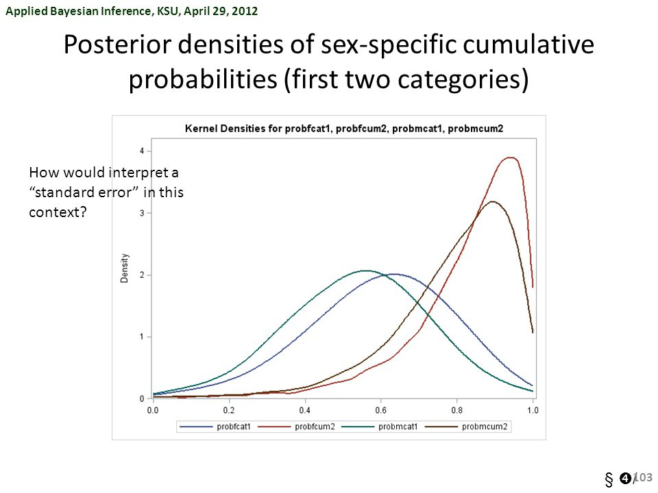 Applied Bayesian Inference, KSU, April 29, 2012 §  / Posterior densities of sex-specific cumulative probabilities (first two categories) 103 How woul