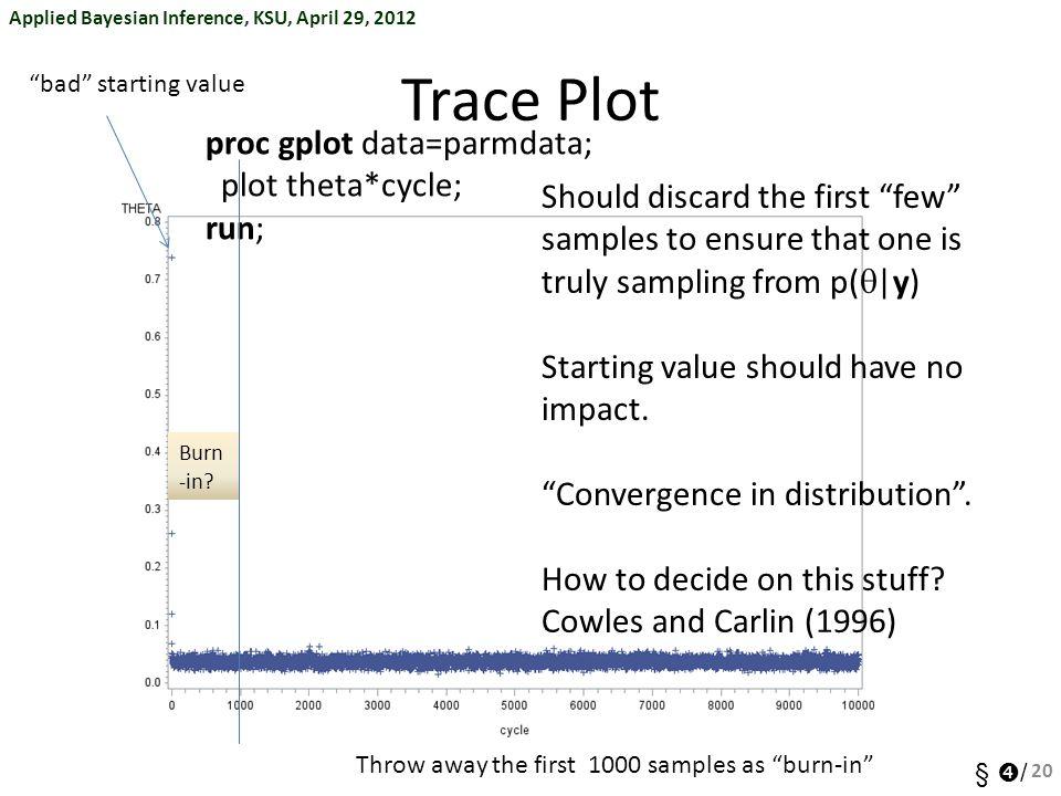 "Applied Bayesian Inference, KSU, April 29, 2012 §  / Trace Plot proc gplot data=parmdata; plot theta*cycle; run; Burn -in? ""bad"" starting value Shoul"