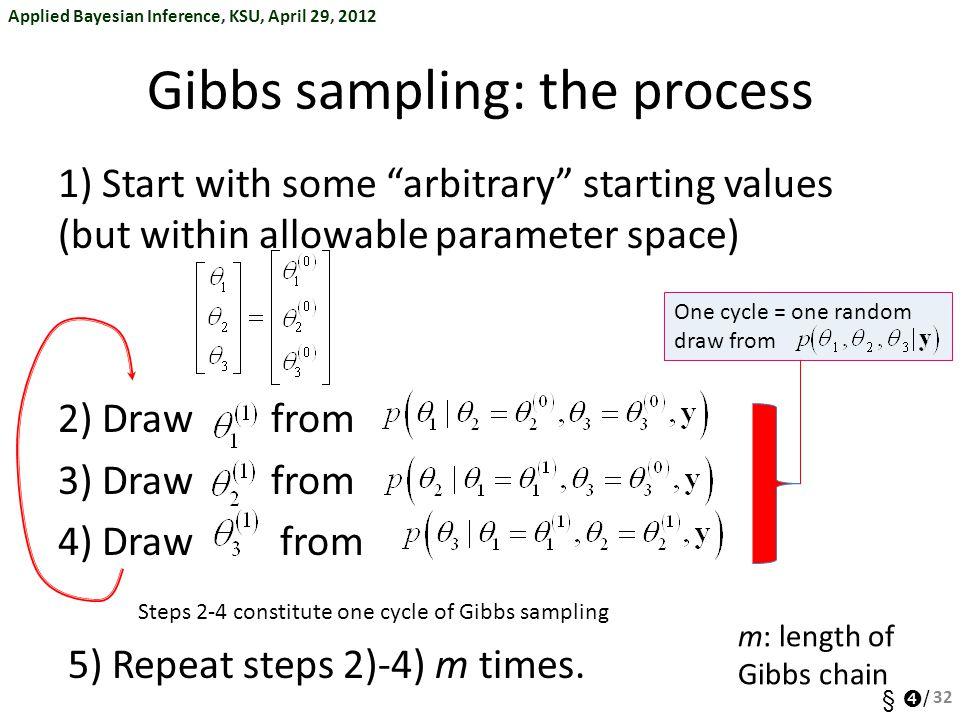 Applied Bayesian Inference, KSU, April 29, 2012 §  / Gibbs sampling: the process 1) Start with some arbitrary starting values (but within allowable parameter space) 2) Draw from 3) Draw from 4) Draw from 5) Repeat steps 2)-4) m times.