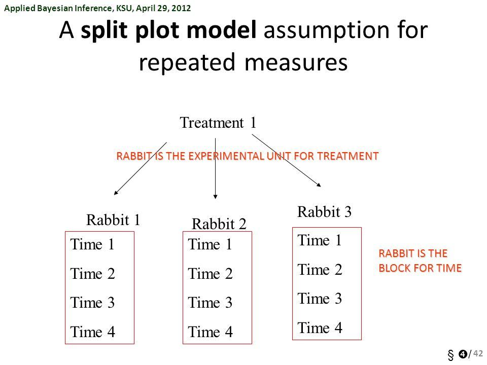 Applied Bayesian Inference, KSU, April 29, 2012 §  / A split plot model assumption for repeated measures Treatment 1 Rabbit 3 Rabbit 2 Rabbit 1 Time