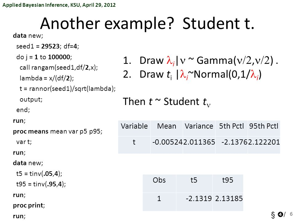 Applied Bayesian Inference, KSU, April 29, 2012 §  / Another example? Student t. data new; seed1 = 29523; df=4; do j = 1 to 100000; call rangam(seed1