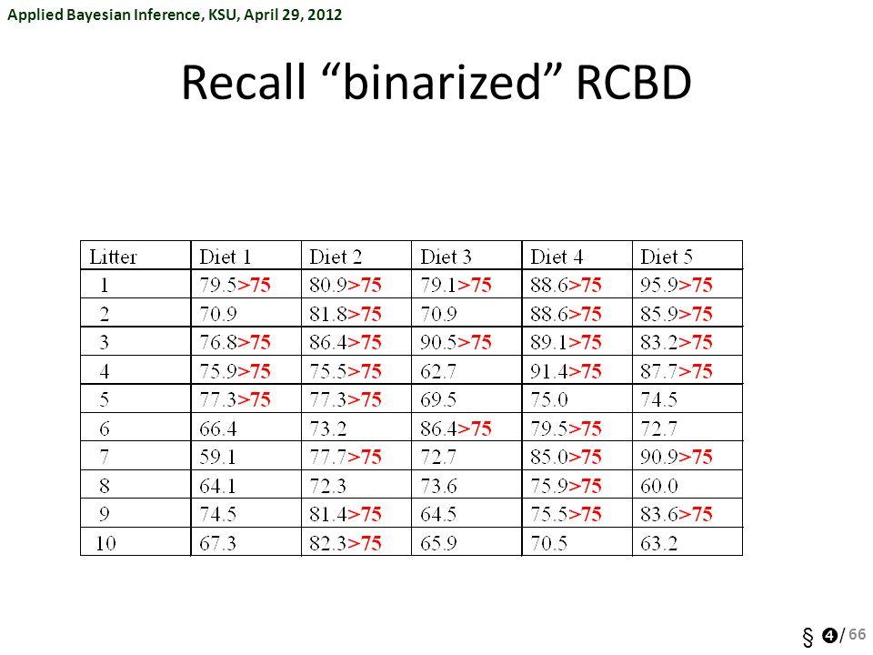 "Applied Bayesian Inference, KSU, April 29, 2012 §  / Recall ""binarized"" RCBD 66"