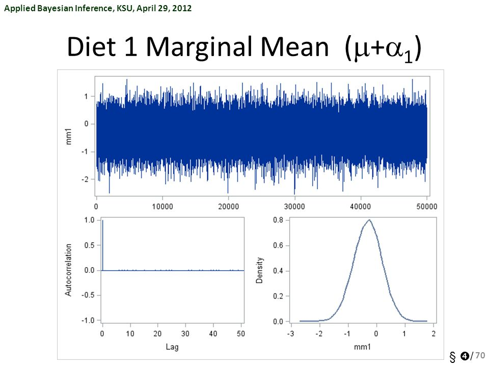 Applied Bayesian Inference, KSU, April 29, 2012 §  / Diet 1 Marginal Mean (  +  1 ) 70