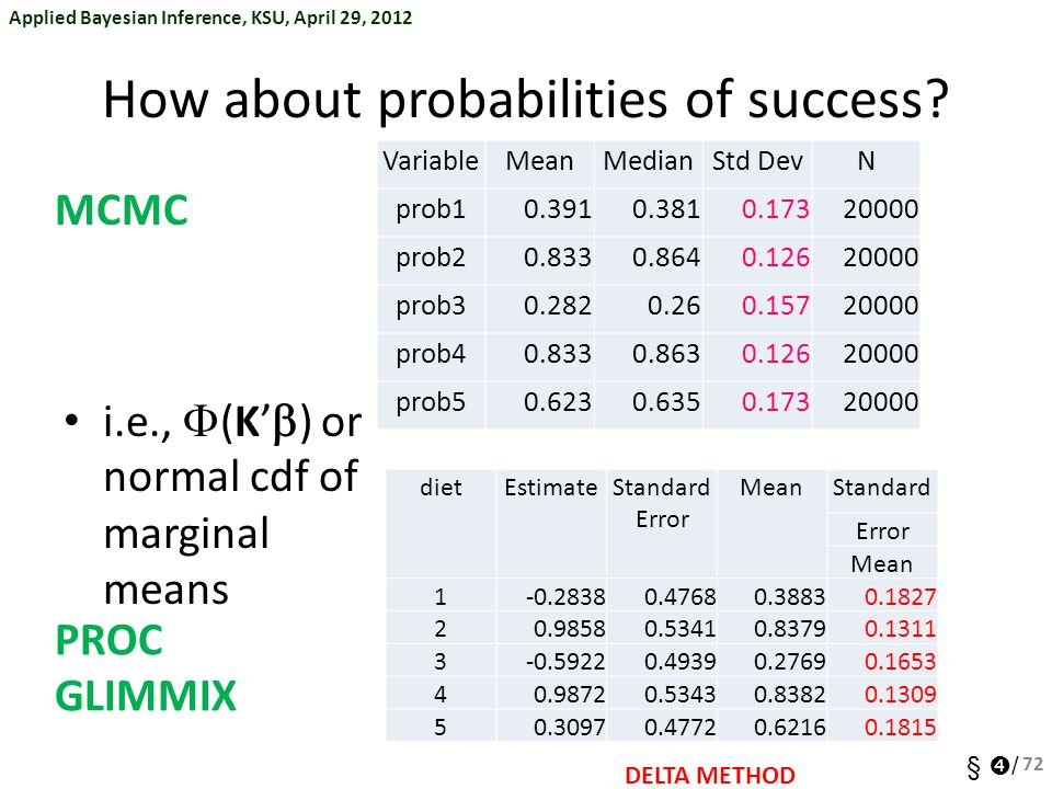 Applied Bayesian Inference, KSU, April 29, 2012 §  / How about probabilities of success? i.e.,  (K'  ) or normal cdf of marginal means 72 dietEstim