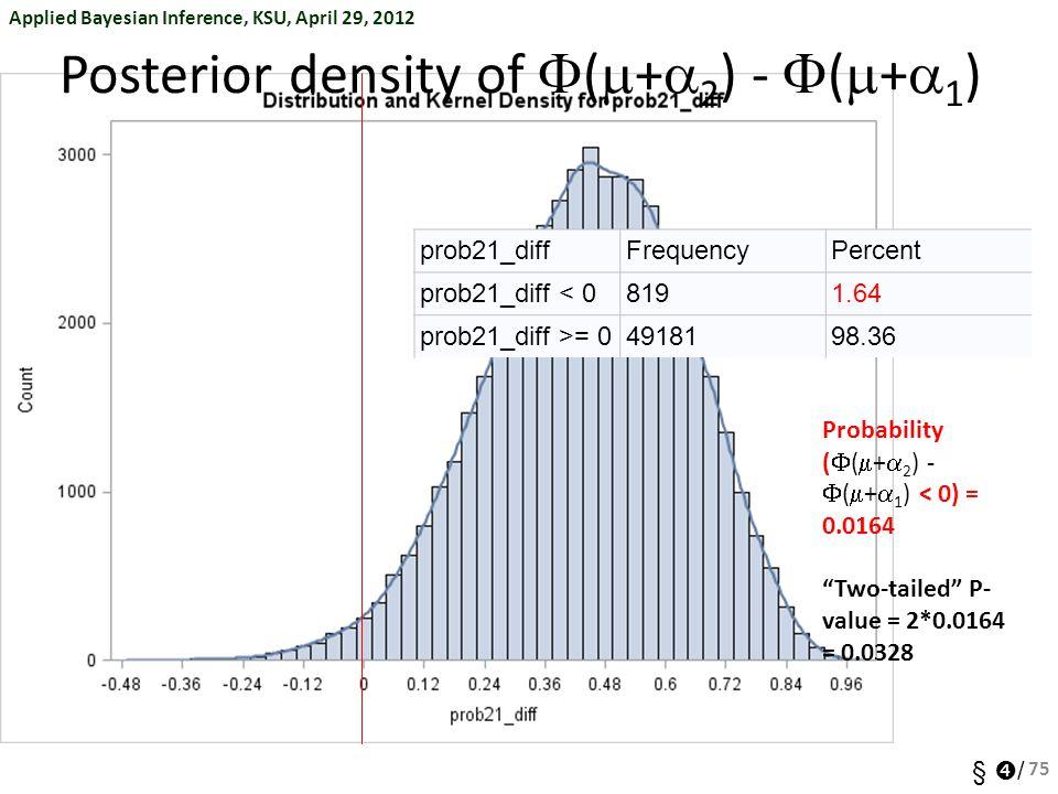 Applied Bayesian Inference, KSU, April 29, 2012 §  / Posterior density of  (  +  2 ) -  (  +  1 ) 75 Probability (  (  +  2 ) -  (  +  1