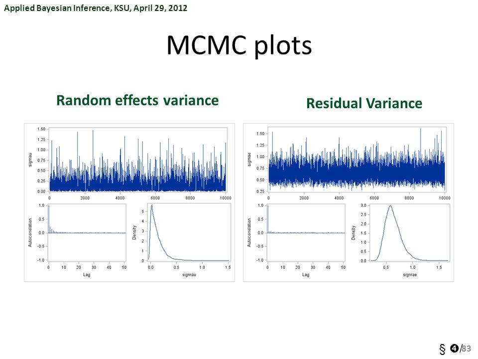 Applied Bayesian Inference, KSU, April 29, 2012 §  / MCMC plots 83 Random effects variance Residual Variance
