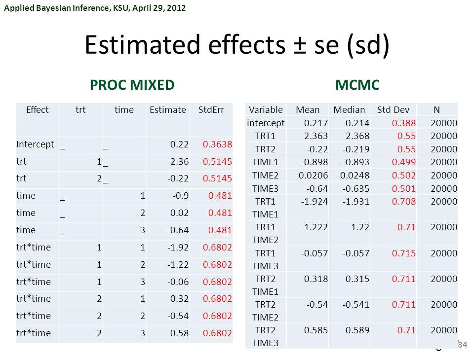 Applied Bayesian Inference, KSU, April 29, 2012 §  / Estimated effects ± se (sd) PROC MIXED EffecttrttimeEstimateStdErr Intercept__0.220.3638 trt1_2.