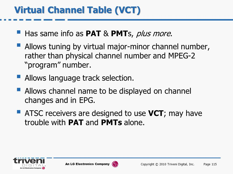 An LG Electronics Company Page 115 Virtual Channel Table (VCT)  Has same info as PAT & PMTs, plus more.