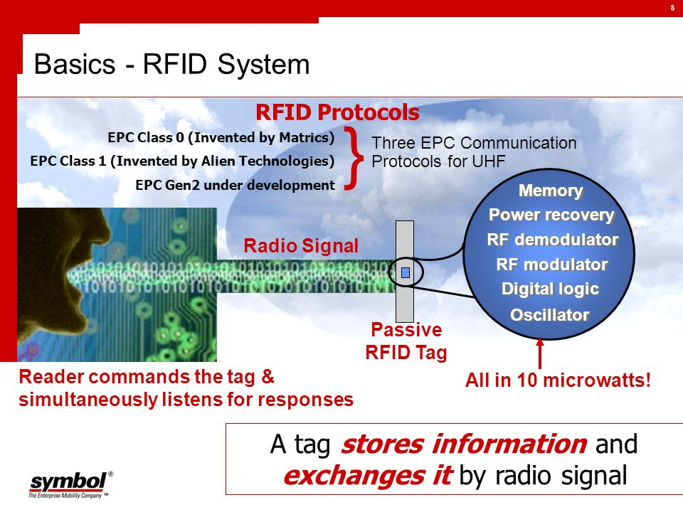 8 Basics - RFID System A tag stores information and exchanges it by radio signal Passive RFID Tag Reader commands the tag & simultaneously listens for