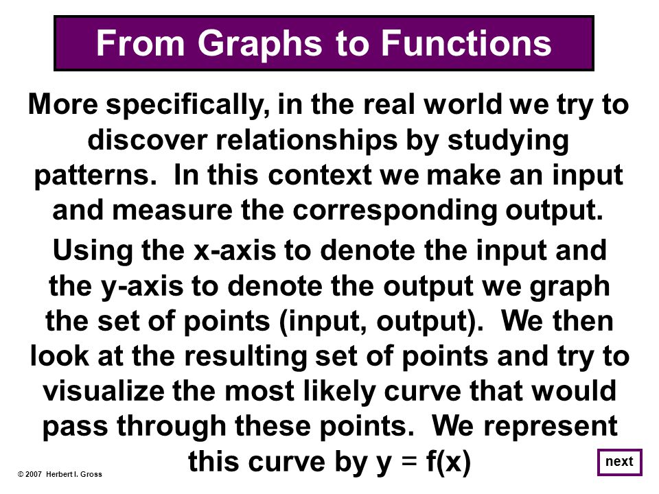 From Graphs to Functions © 2007 Herbert I.