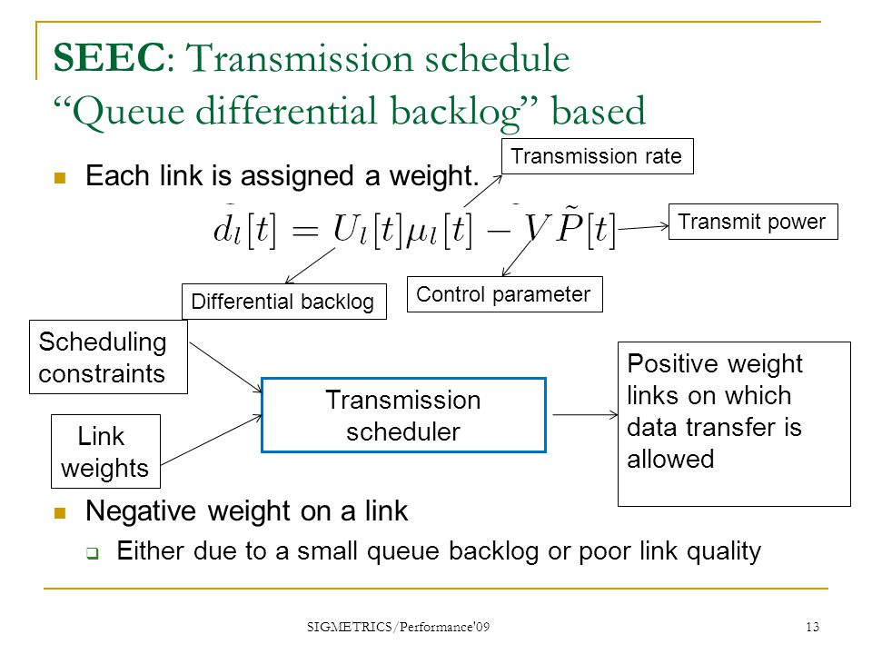 SEEC: Transmission schedule Queue differential backlog based Each link is assigned a weight.