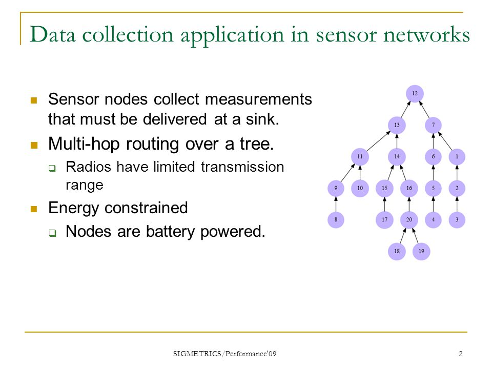Data collection application in sensor networks Sensor nodes collect measurements that must be delivered at a sink.
