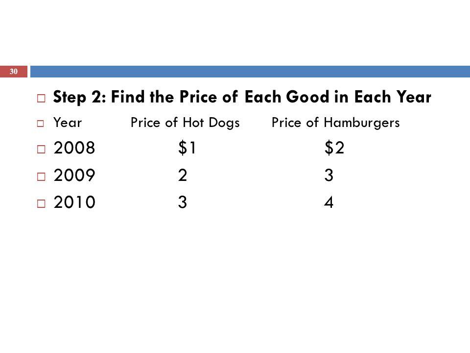  Step 2: Find the Price of Each Good in Each Year  Year Price of Hot Dogs Price of Hamburgers  2008 $1 $2  2009 2 3  2010 3 4 30