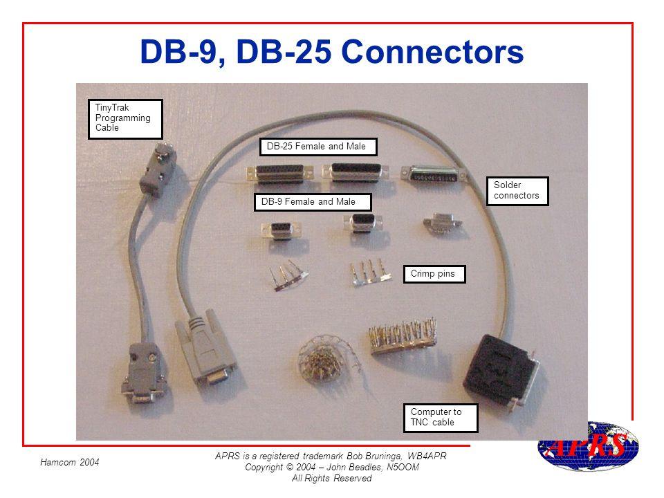 APRS is a registered trademark Bob Bruninga, WB4APR Copyright © 2004 – John Beadles, N5OOM All Rights Reserved Hamcom 2004 DB-9, DB-25 Connectors Comp