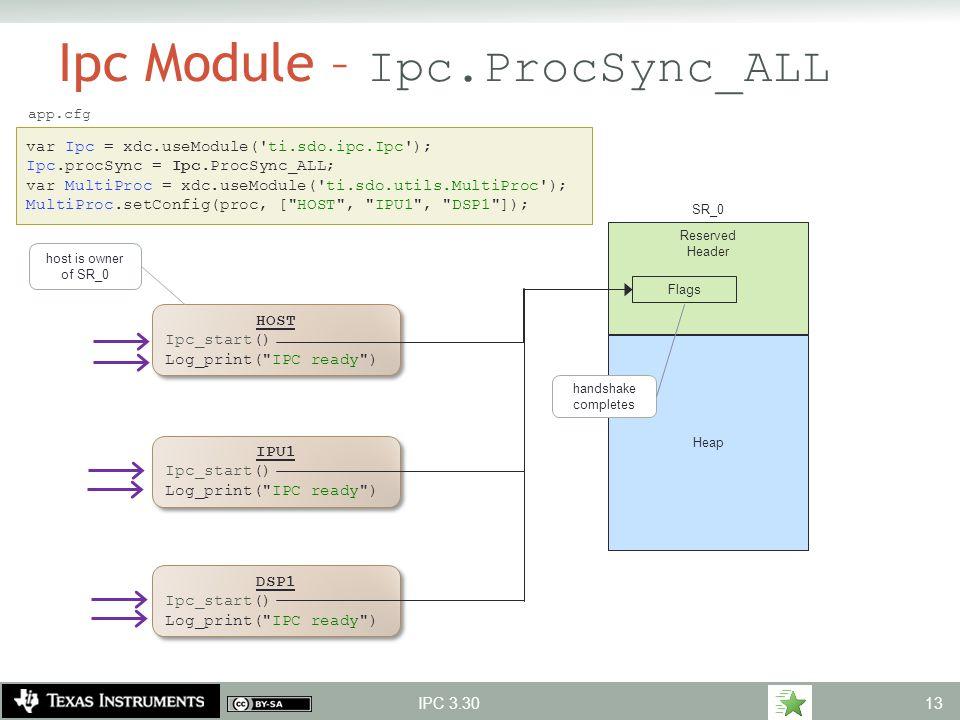 DSP1 Ipc_start() Log_print(