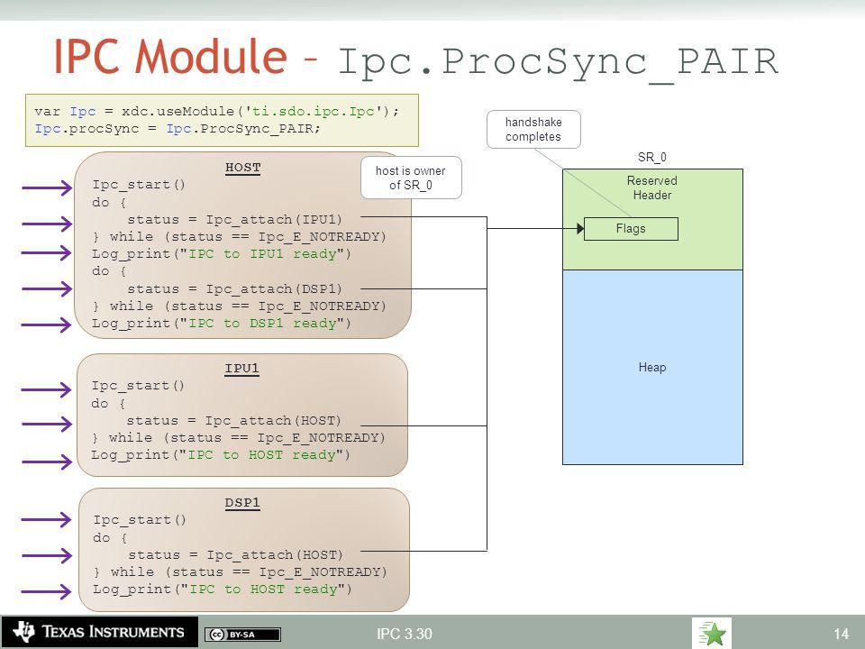 DSP1 Ipc_start() do { status = Ipc_attach(HOST) } while (status == Ipc_E_NOTREADY) Log_print(