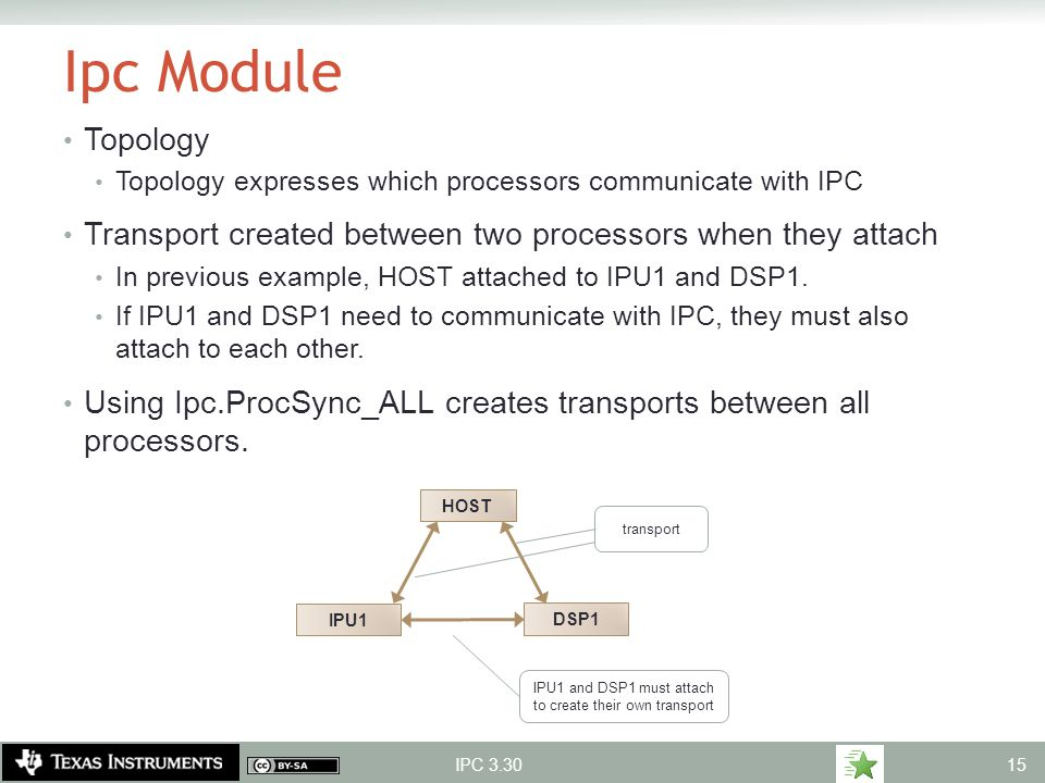 Ipc Module Topology Topology expresses which processors communicate with IPC Transport created between two processors when they attach In previous exa