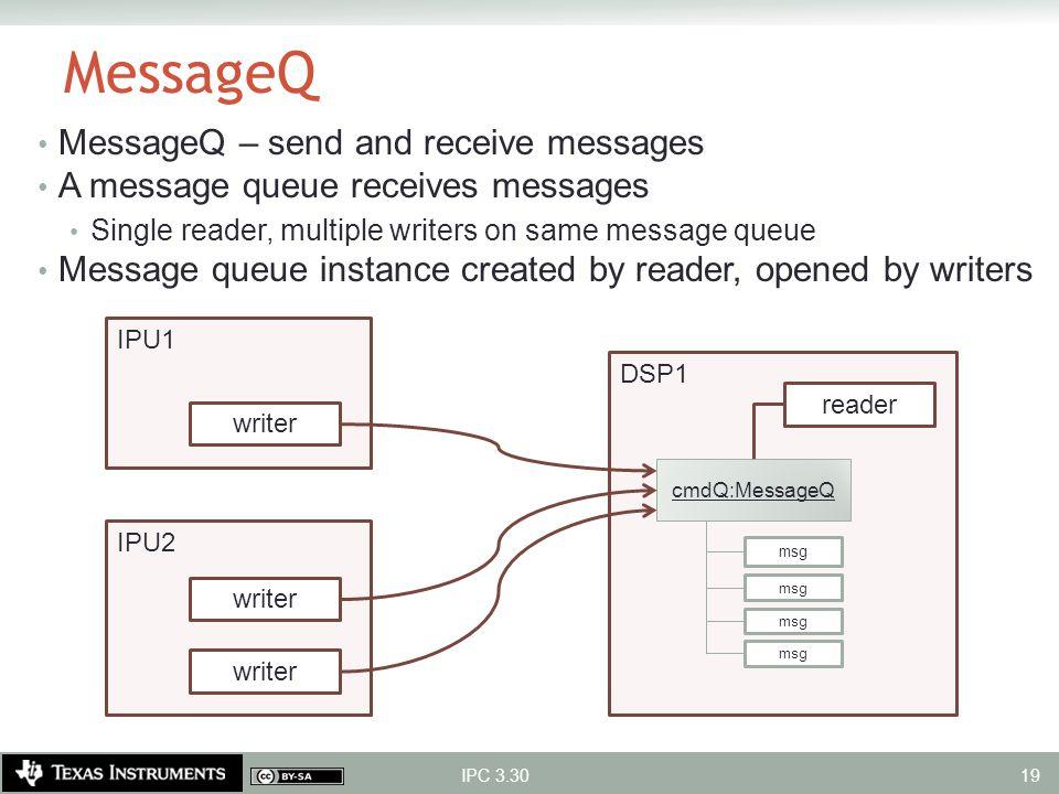 DSP1 MessageQ MessageQ – send and receive messages A message queue receives messages Single reader, multiple writers on same message queue Message que