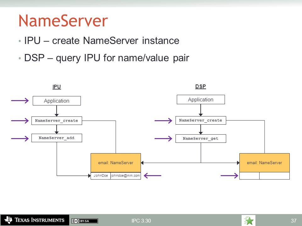 NameServer IPU – create NameServer instance DSP – query IPU for name/value pair IPC 3.30 IPU DSP NameServer_create Application email: NameServer NameS